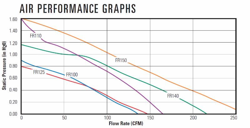 Air Performance Graph.jpg