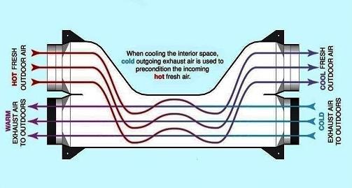 PBE air flow.jpg